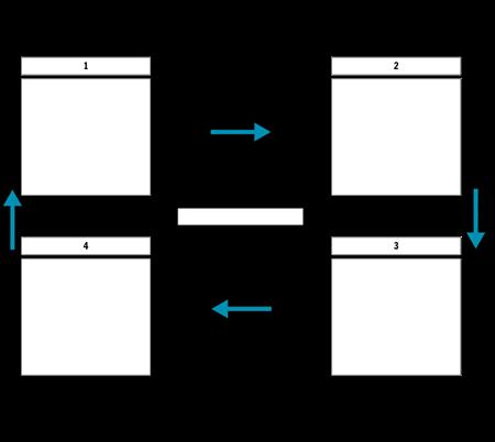 Cycle de 4 cellules avec des flèches