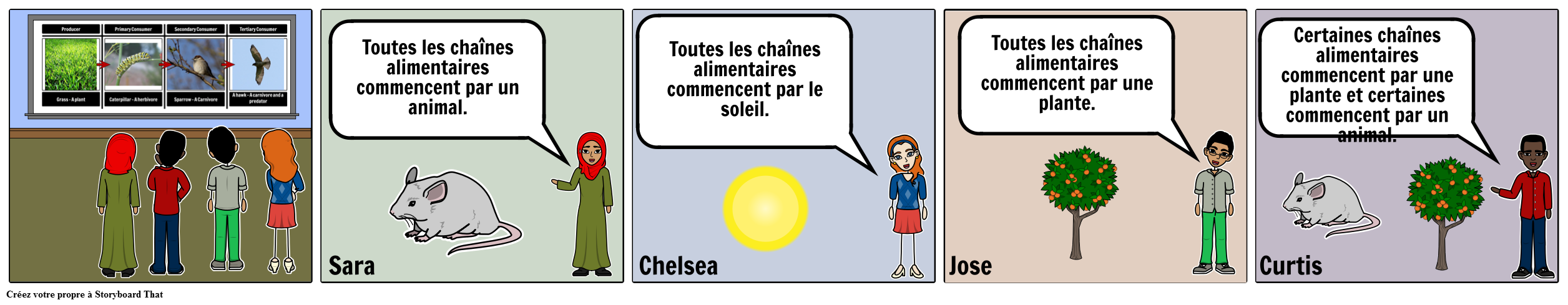 Discussion Storyboard - ES - Chaîne Alimentaire