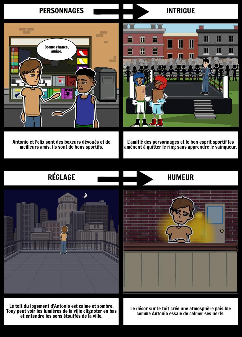Illustrer des Éléments de Récit Dans Amigo Brothers