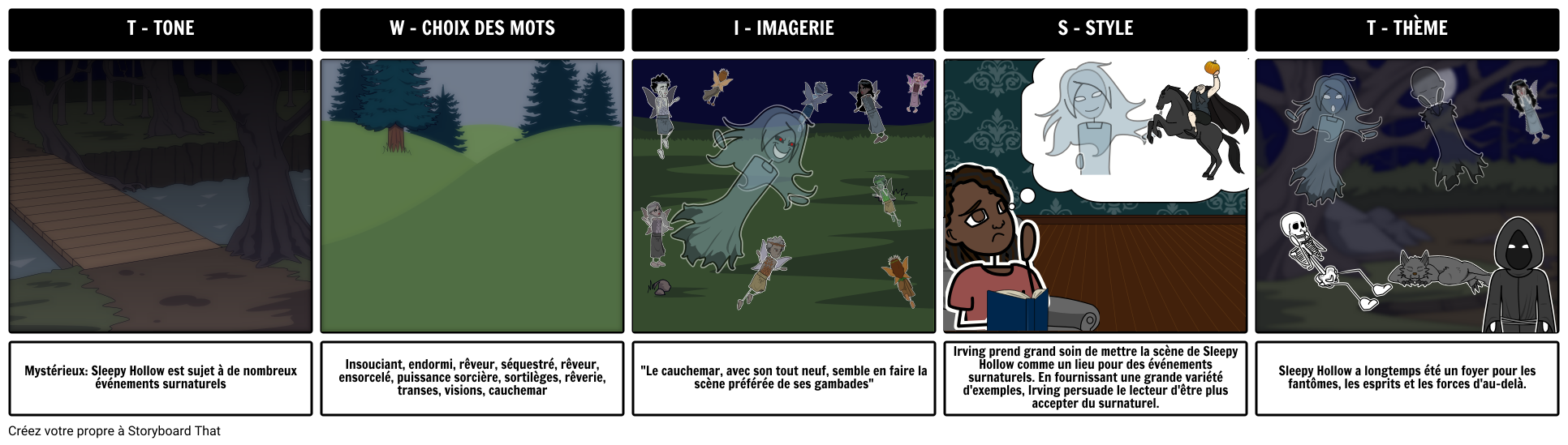 La Légende de Sleepy Hollow TWIST
