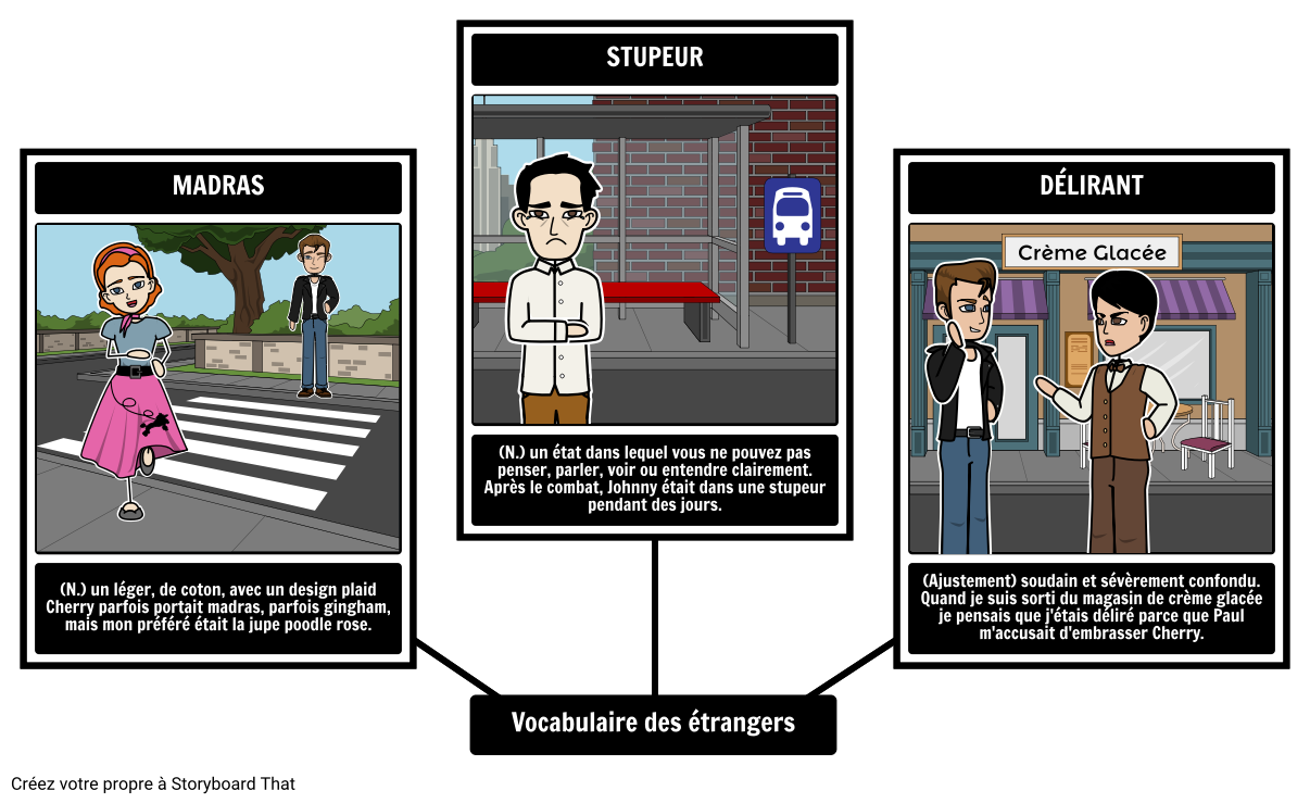 Le Vocabulaire des Outsiders