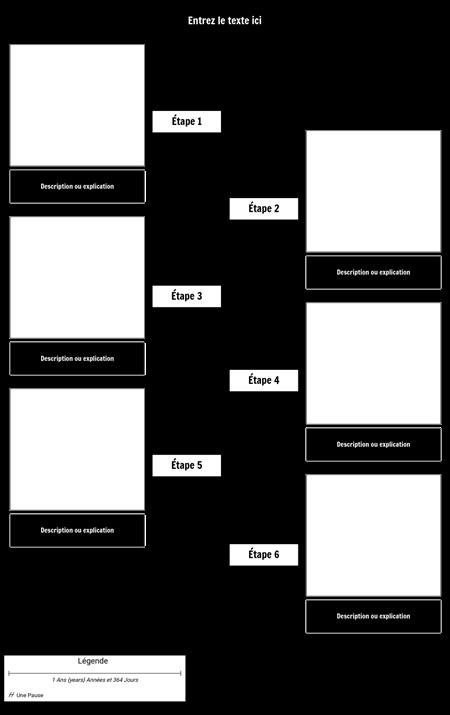 Modèle de Chronologie - Étapes