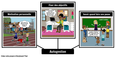 SEL: Autogestion
