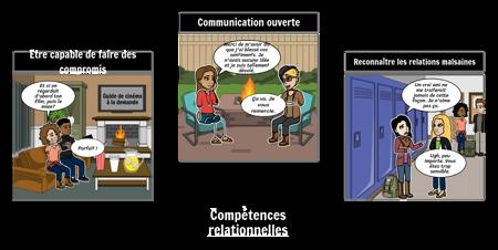 SEL: Compétences Relationnelles