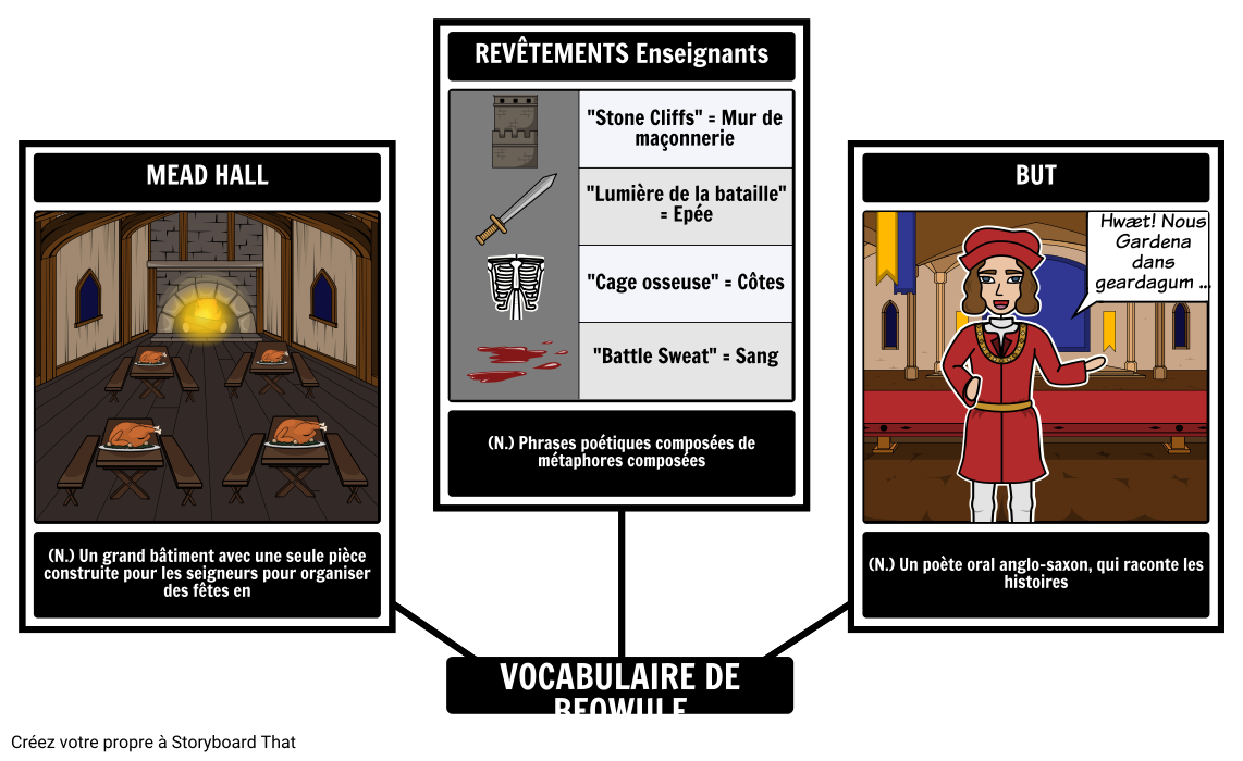 Vocabulaire Beowulf