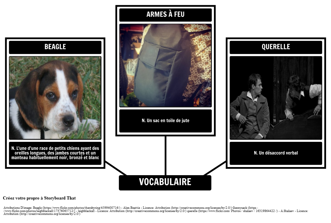 Vocabulaire de Shiloh