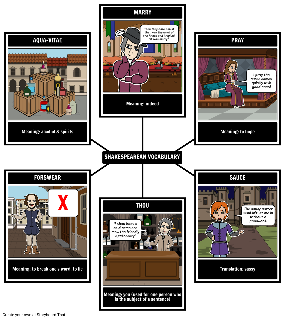 Vocabulaire Shakespearien