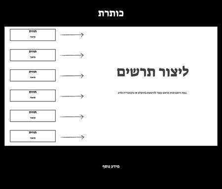 תבנית תרשים גדול - תאור תאור