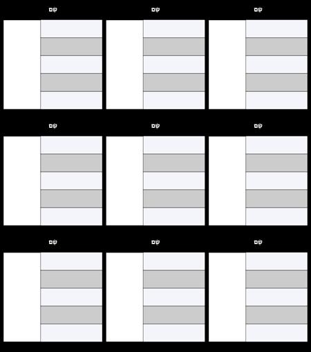 מפת תווים 5-שדה תבנית