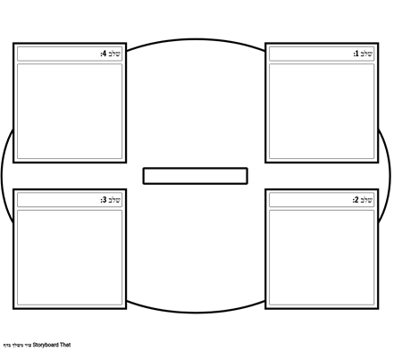 4 תרשים מחזור שלבים