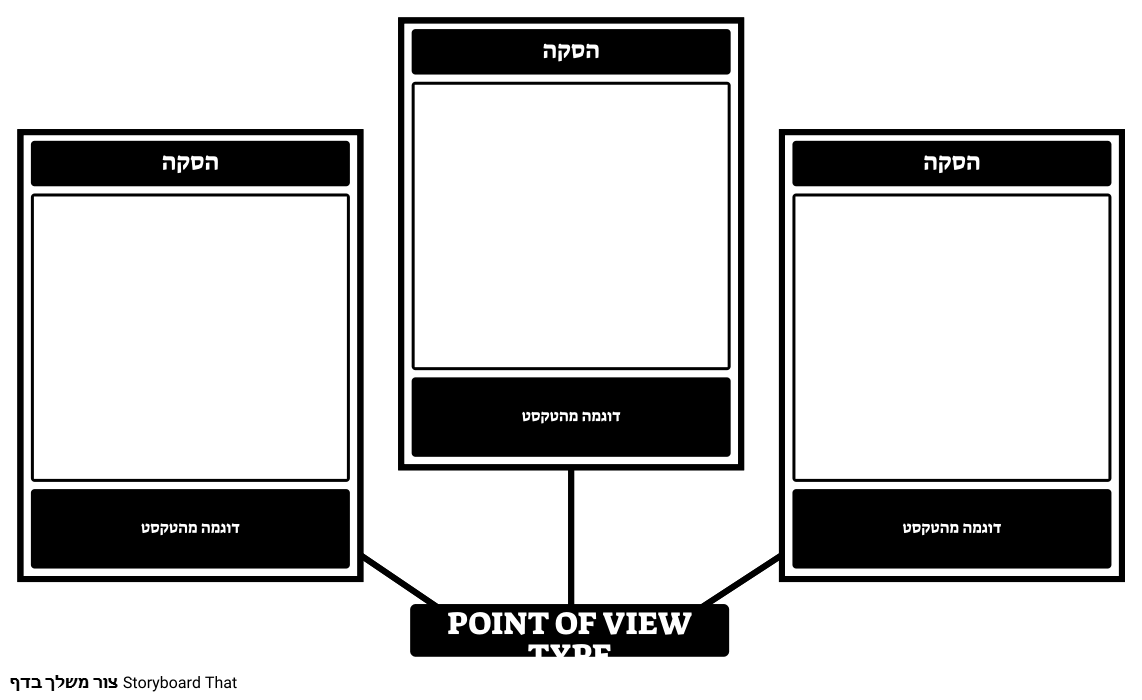 Point of View היקשים