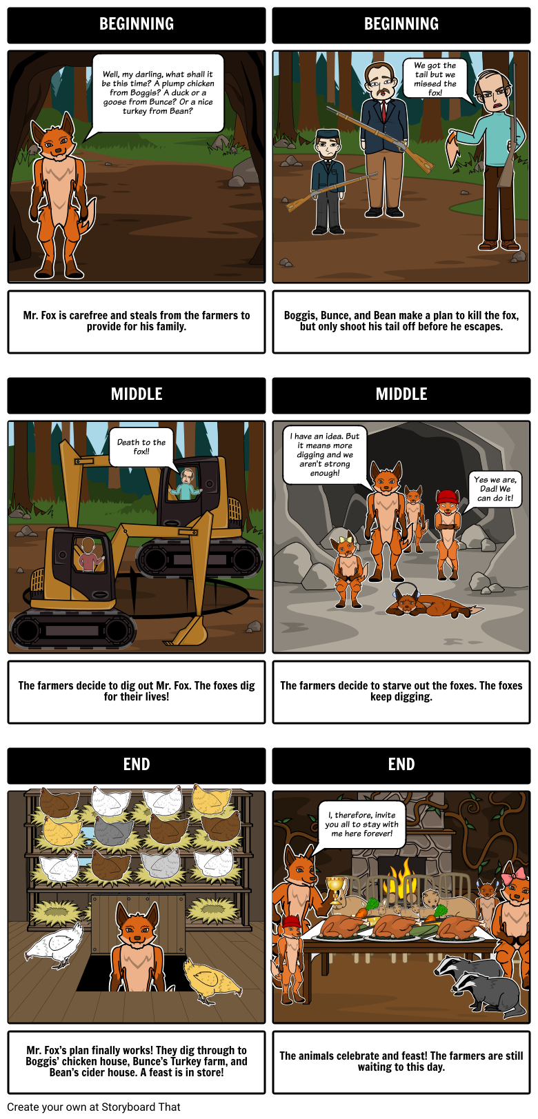 Fantastic Mr. Fox Summary