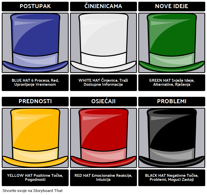 6 Thinking Hats Infographic