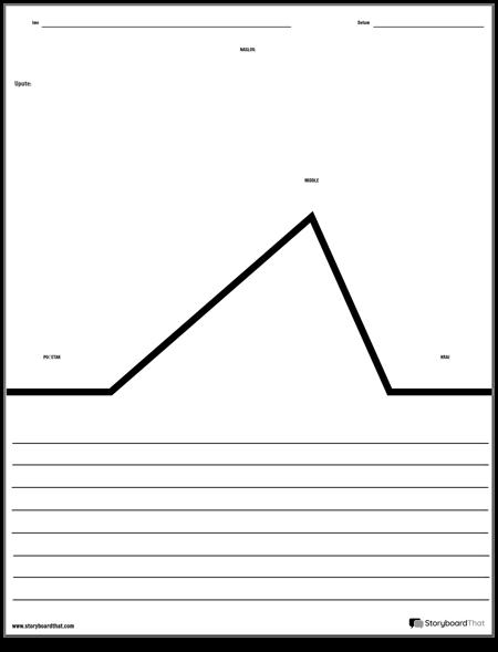 Dijagram Nacrta