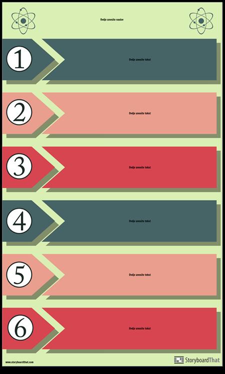 Infografski Postupak Eksperimentalnog Procesa