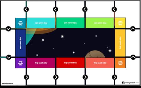 Plakat Ciklusa Igre