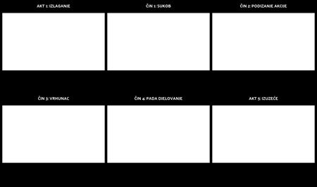 Predložak Dijagrama Igranja Strukture s pet Djela