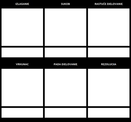 Predložak Outline Predložak Storyboard