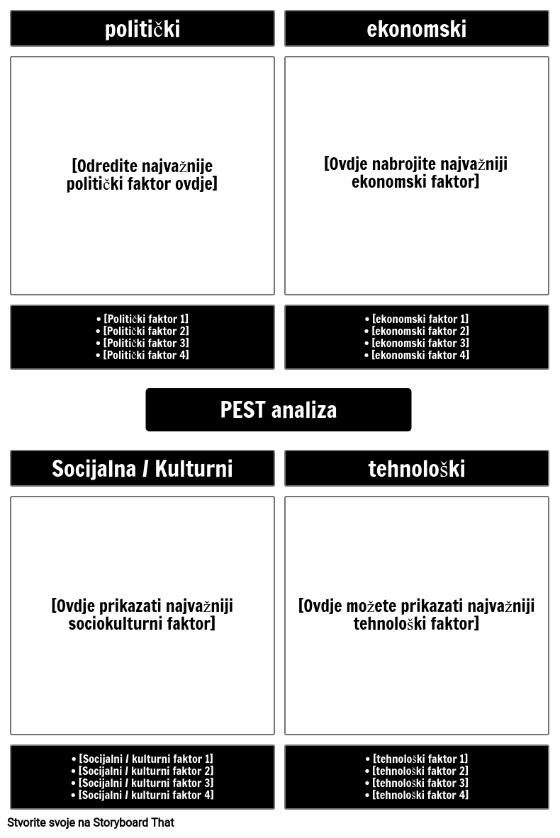Predložak PEST Analize