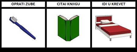 Primjer Rutinskog Grafikona
