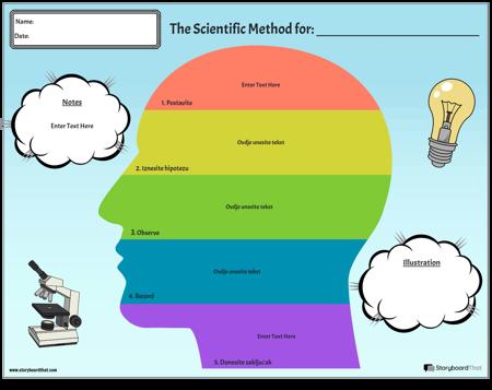 Znanstvena Zapažanja 6