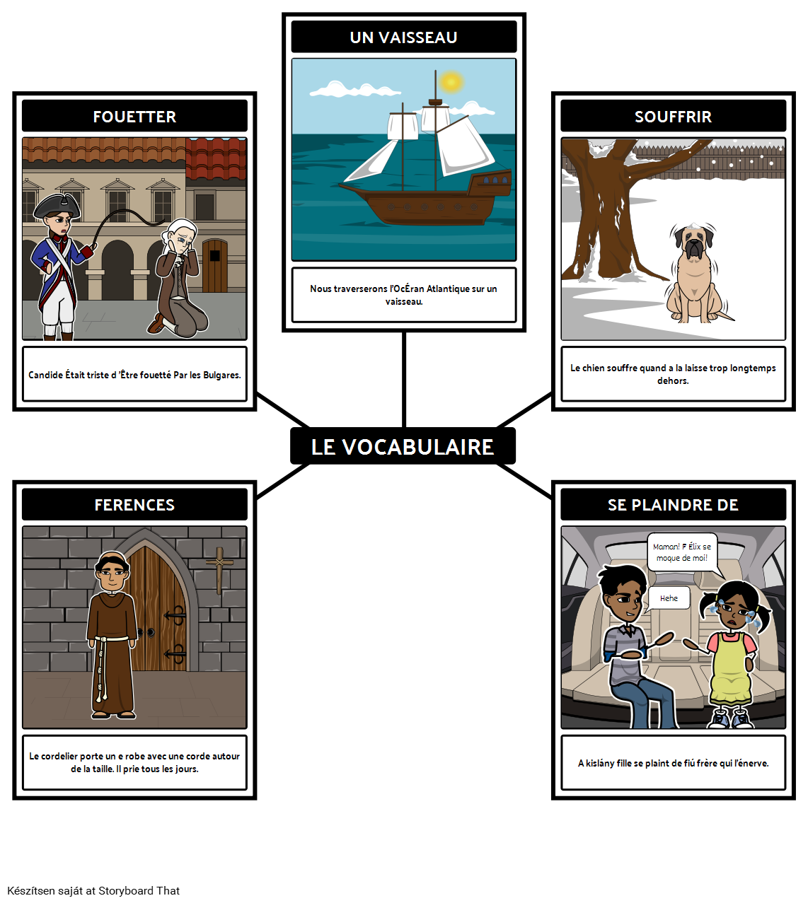 Candide: Le vocabulaire