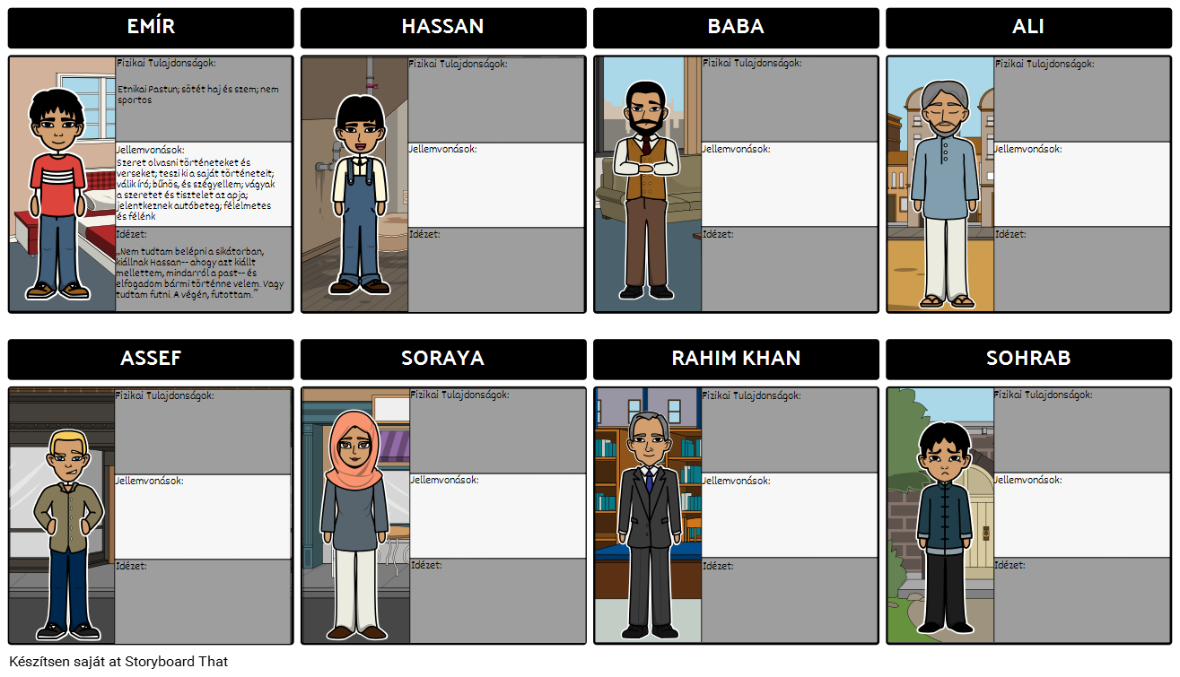 Character Map The Kite Runner