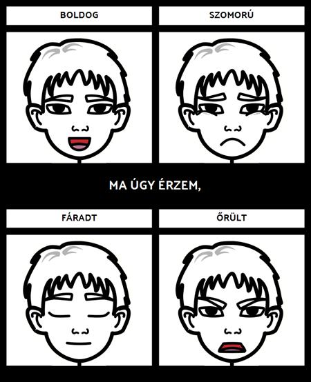 érzelem chart 1
