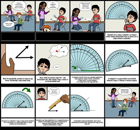 Hogyan Használjunk egy Szögmérőt?