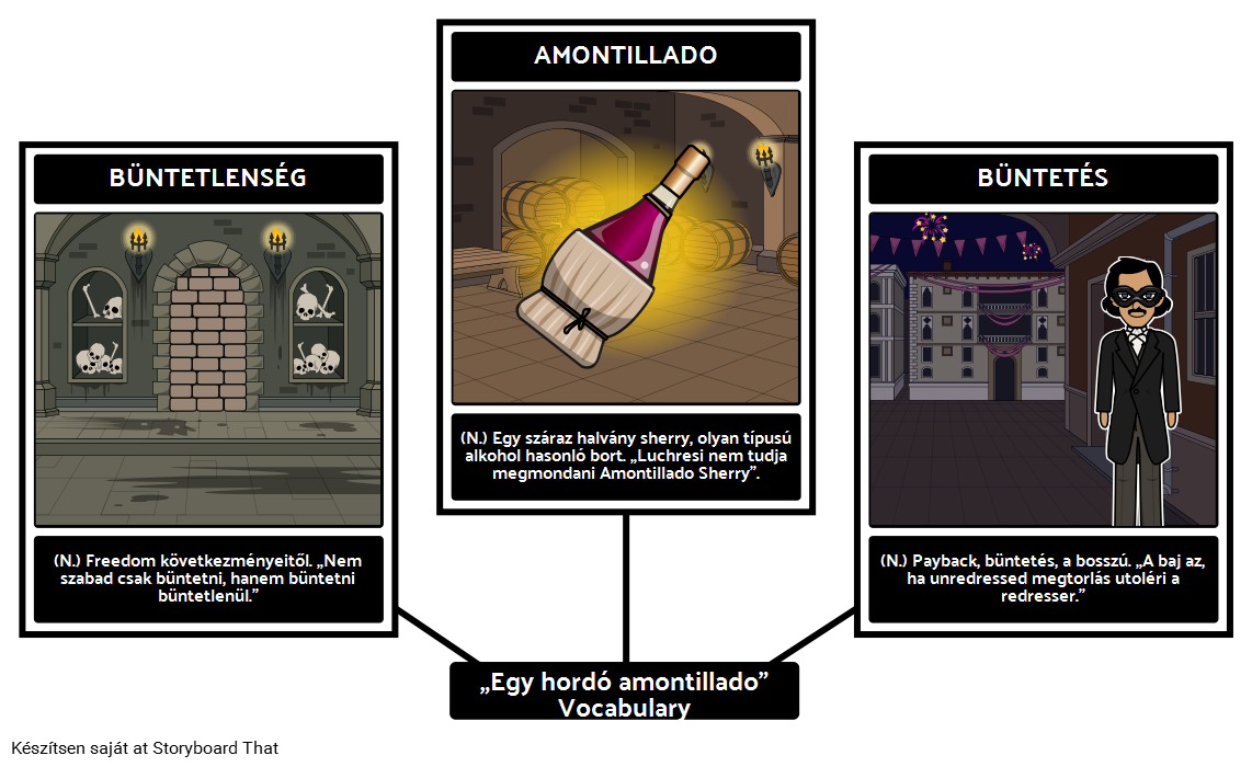 Hordó Amontillado Vocabulary