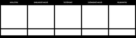 Plot Diagram Sablon - 5 Sejt