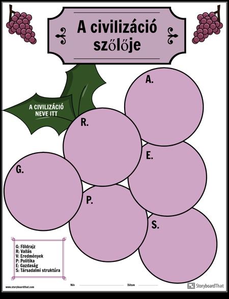 Sablon, GRAPES Graphic Organizer szőlő alakú