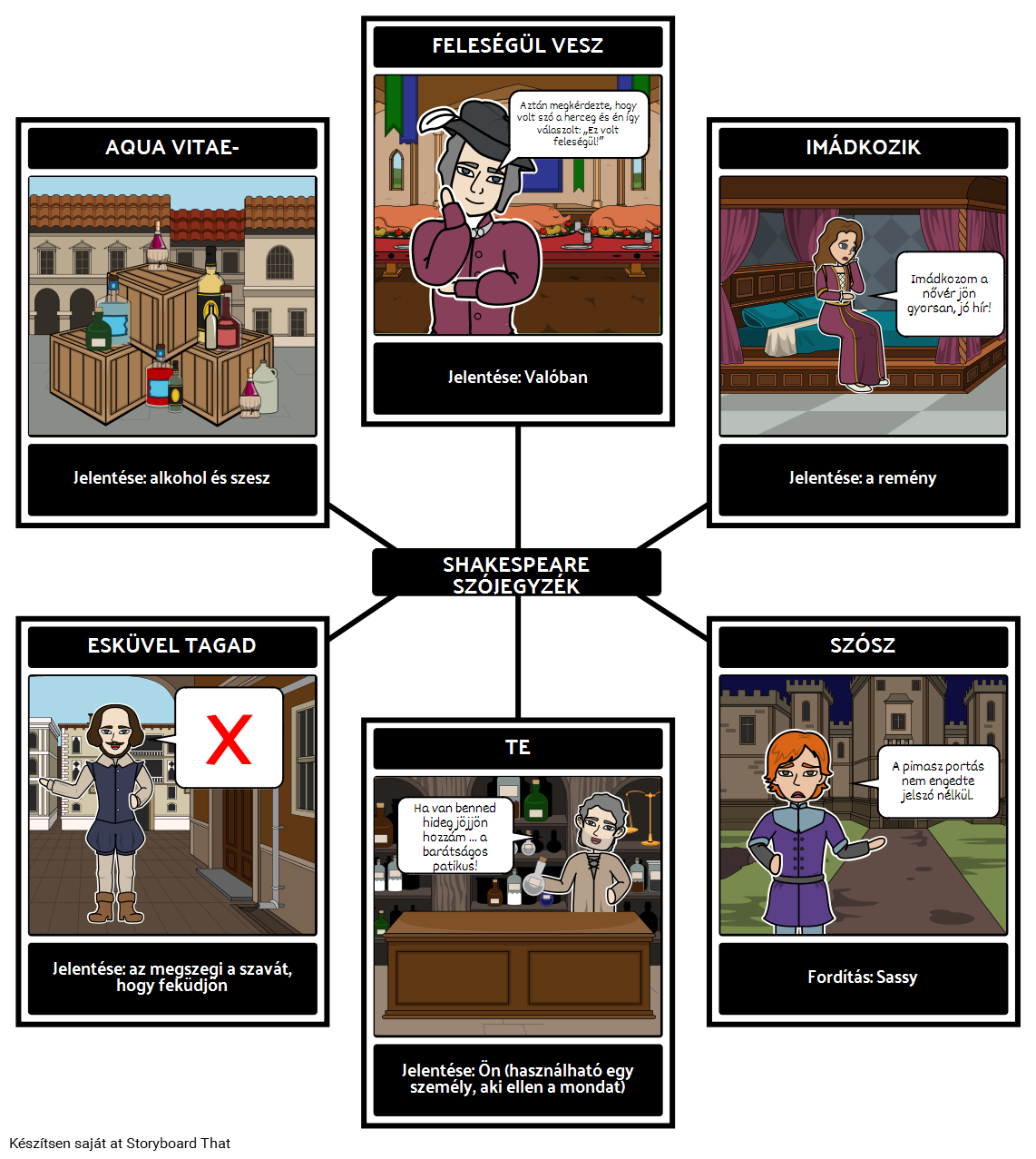 Shakespeare Vocabulary