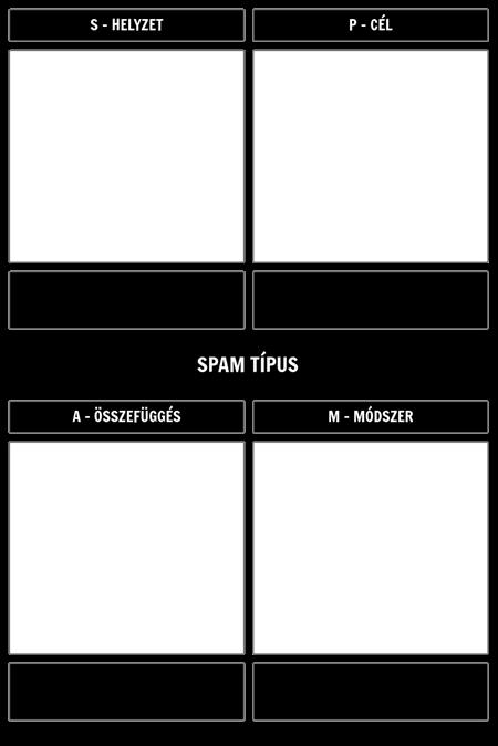 SPAM Modellsablon