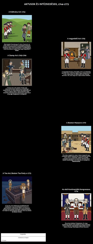 Törvények és intézkedések a 13 telepeket: 1764-1773
