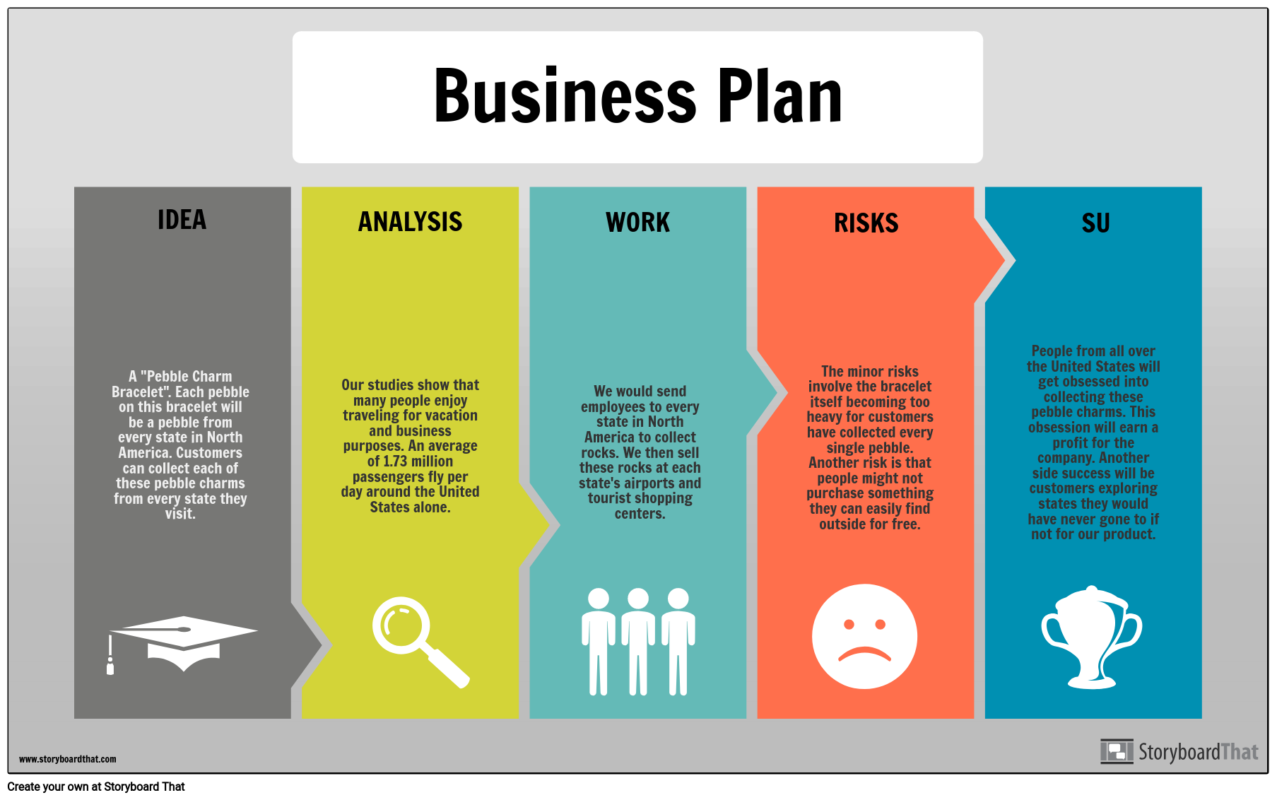 Business plan graphic design sample resume for night auditor