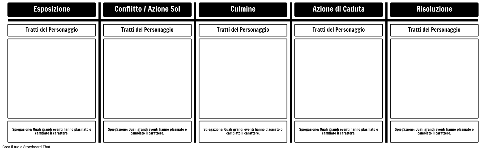 Carattere Evolution Template - Novel / Storia