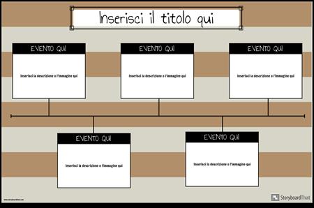 Cronologia Orizzontale