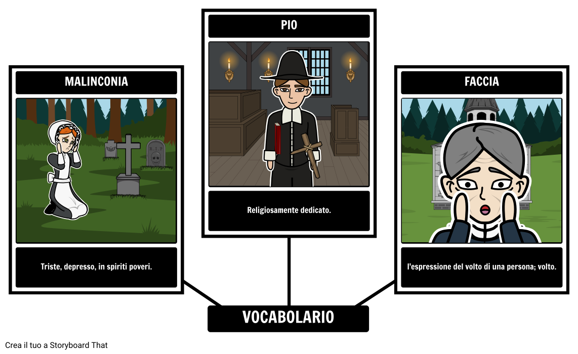 Giovane Goodman Brown Vocabolario Graphic Organizer