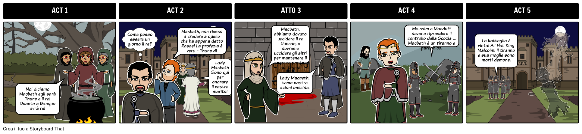 Macbeth 5 Act Struttura Storyboard