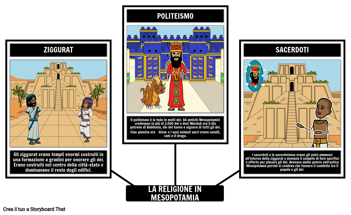 Mesopotamia Religion