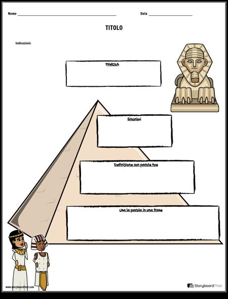 Modello di Piramide di Vocabolario