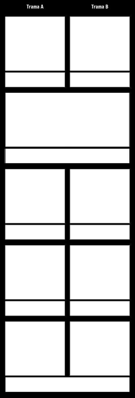 Modello di Storie Parallele 1