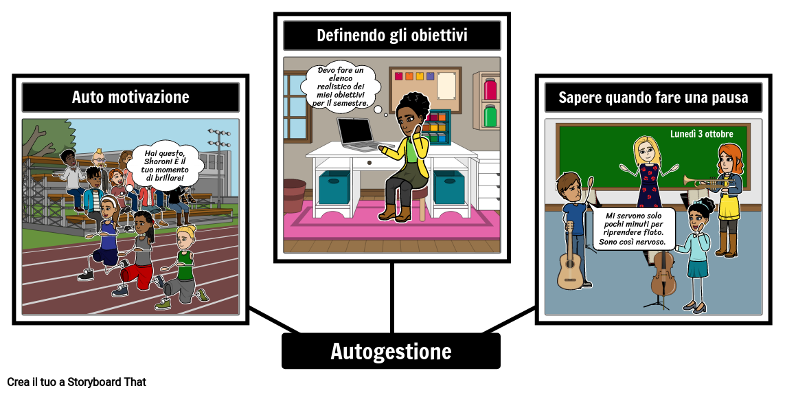 SEL: Autogestione