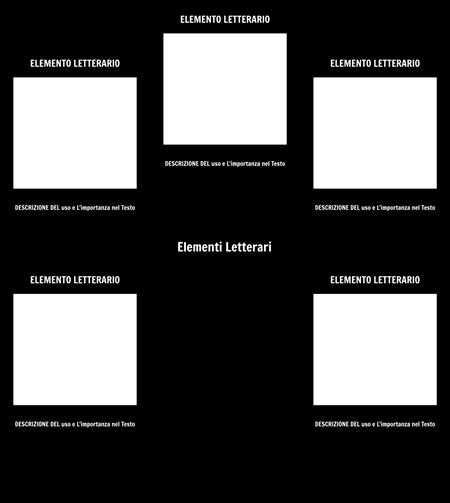 Template Letteraria Element Spider Mappa