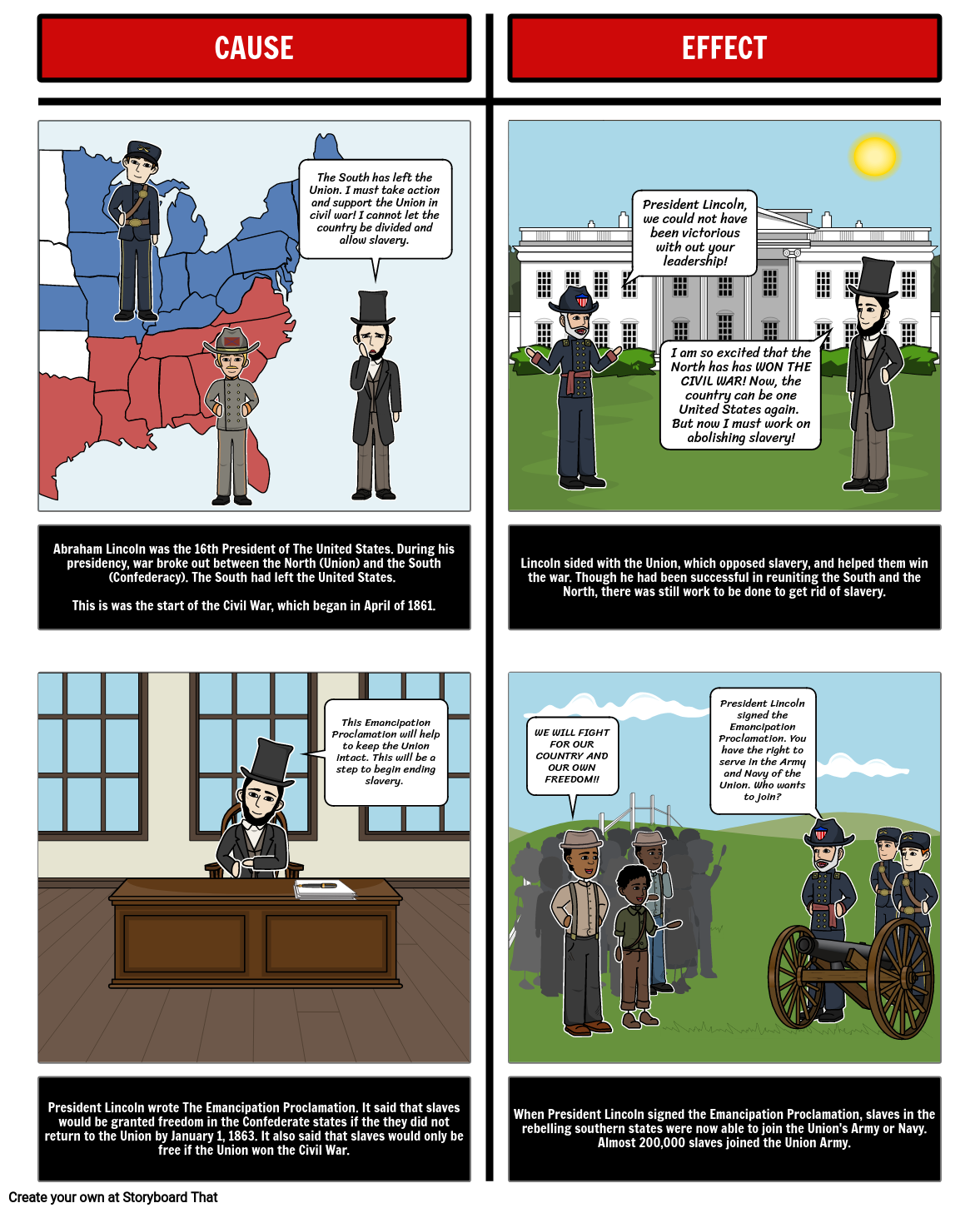 Lincoln: Cause and Effect