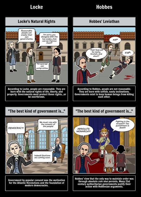Enlightenment Scientific Revolution - Locke vs. Hobbes