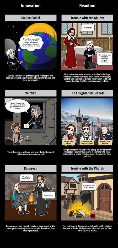 Scientific Revolution and Enlightenment: Reactions