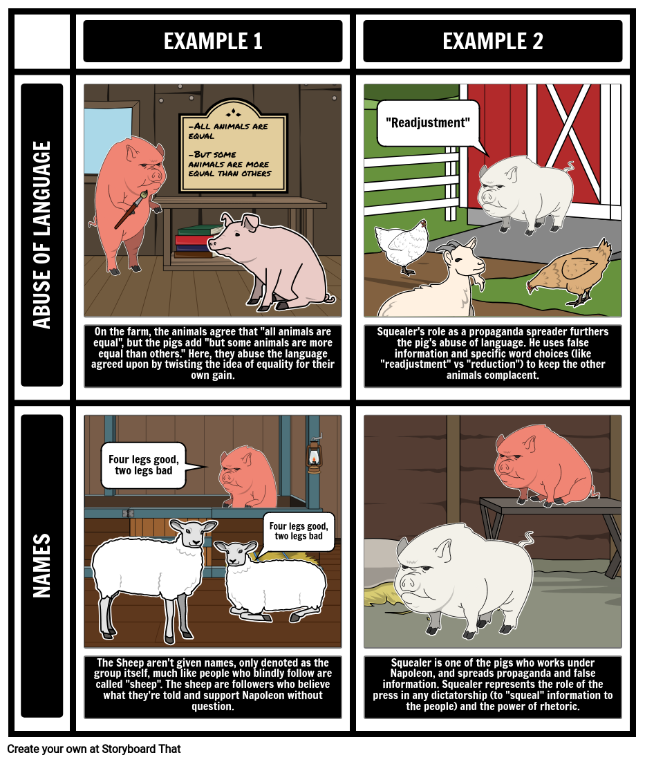 Animal Farm Themes, Symbols & Motifs