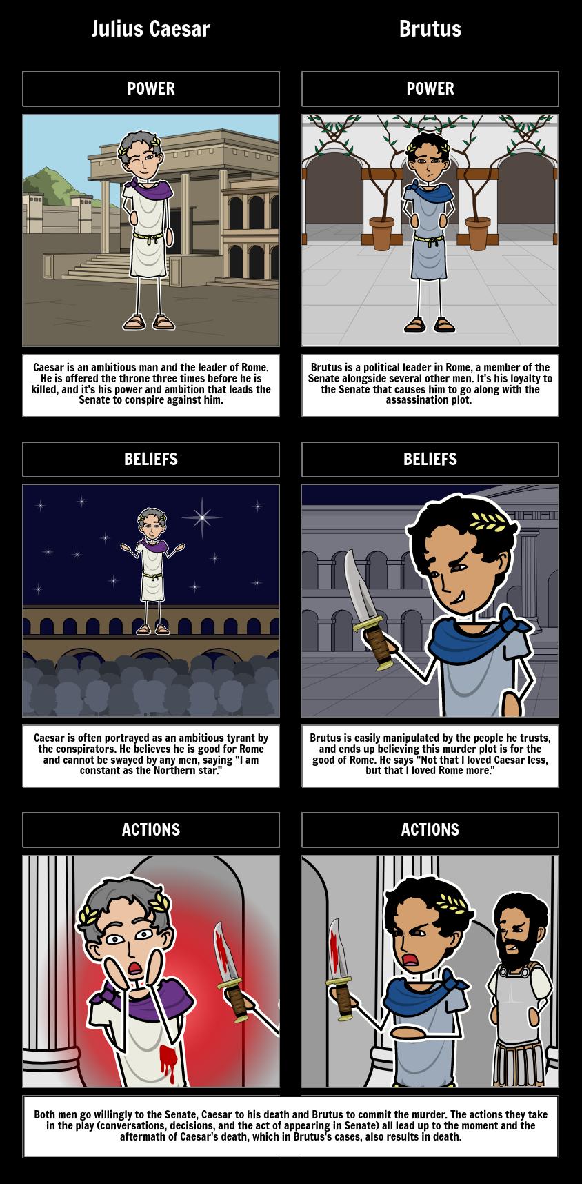 Comparing Julius Caesar Characters
